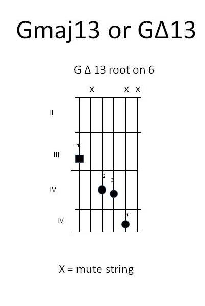 Guitar u00bb Guitar Chords Gmaj7 - Music Sheets, Tablature, Chords and Lyrics