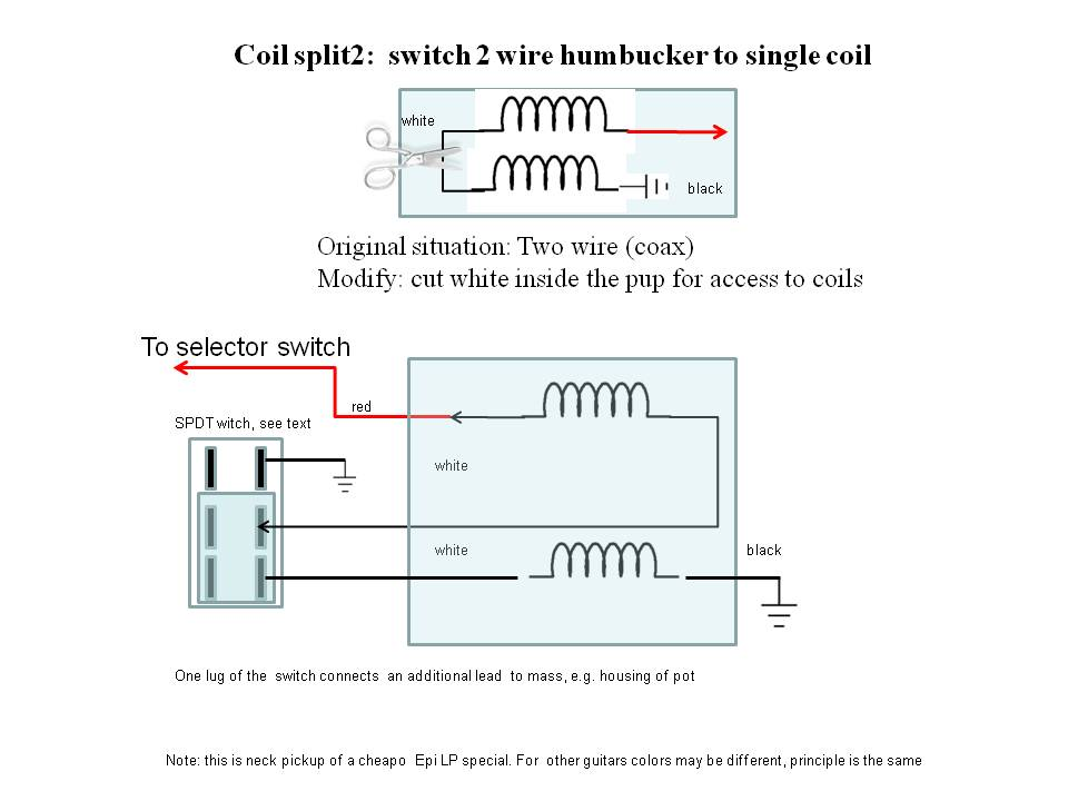 Stunning Two Wire Humbucker Pictures Inspiration - Wiring Diagram ...